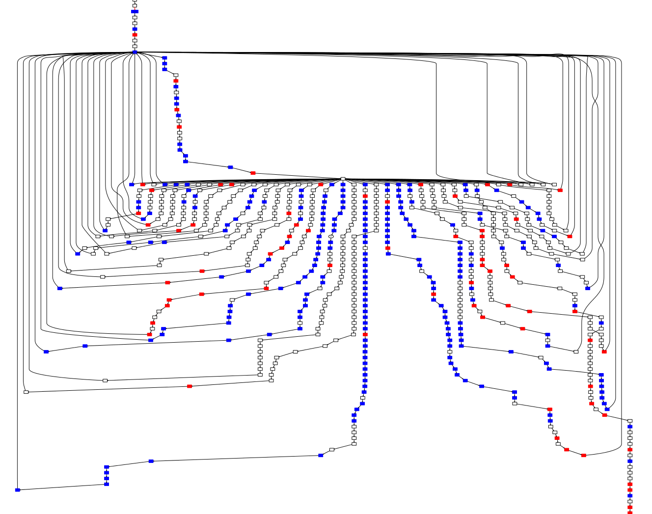 lynx: Analysis and Reverse Engineering Malware Code